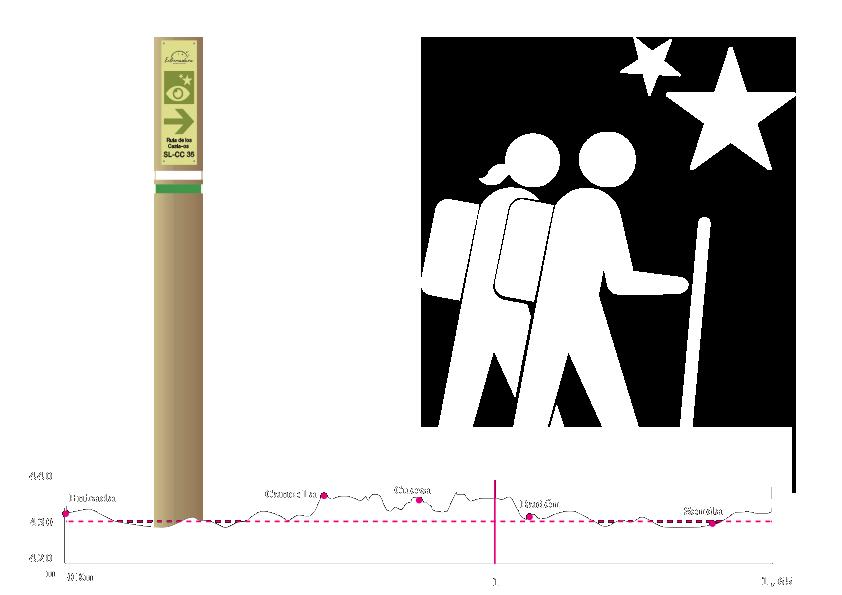 senderos-altimetria